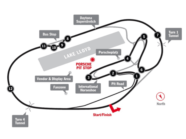 Daytona International Raceway Track Map