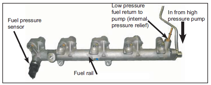DISI MZR Fuel Rail Diagram