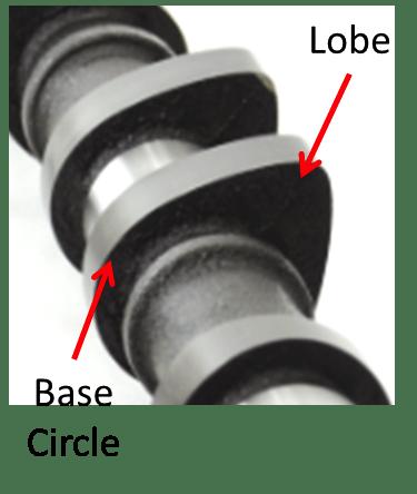 Camshaft base circle and lobe