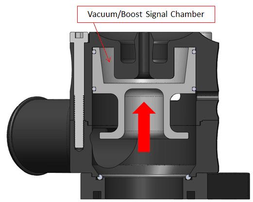 mazdaspeed bypass valve cutaway high boost