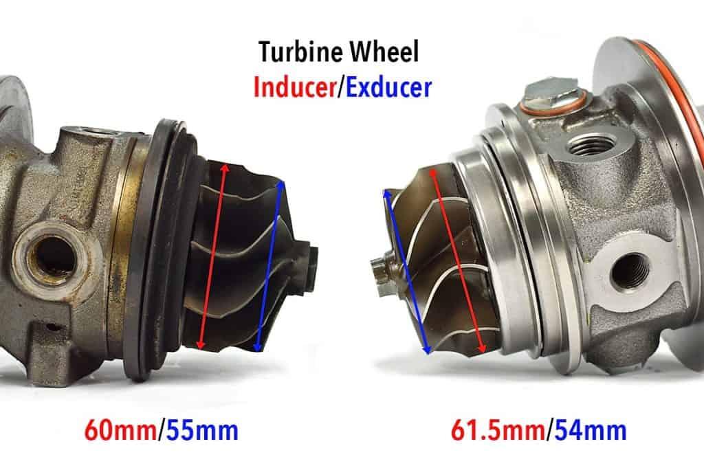 Inducer & Exducer Comparison