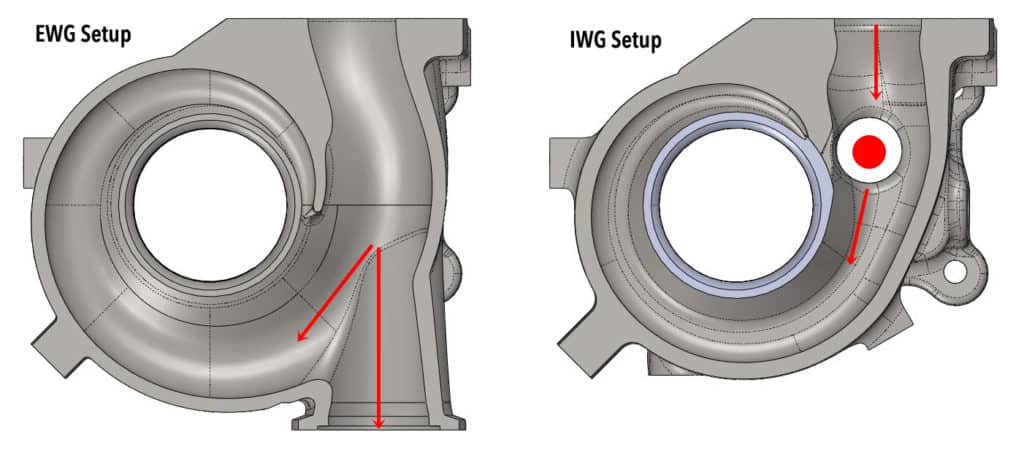 CAD EWG and IWG Designs