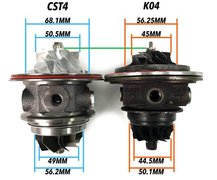 CST4 specs vs. k04 specs